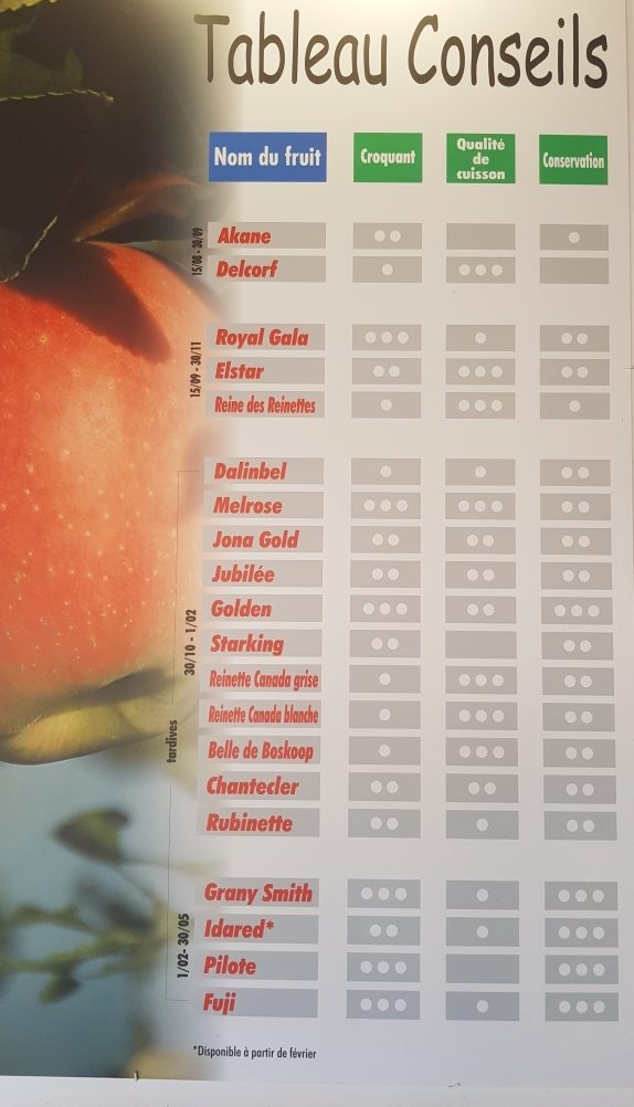 producteur de pomme le bouchage